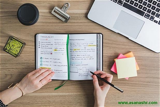 نقش رفتار سازمانی مثبت گرا در کاهش سکوت سازمانی مورد مطالعه کارکنان ادارات کل بانک سپه-  …